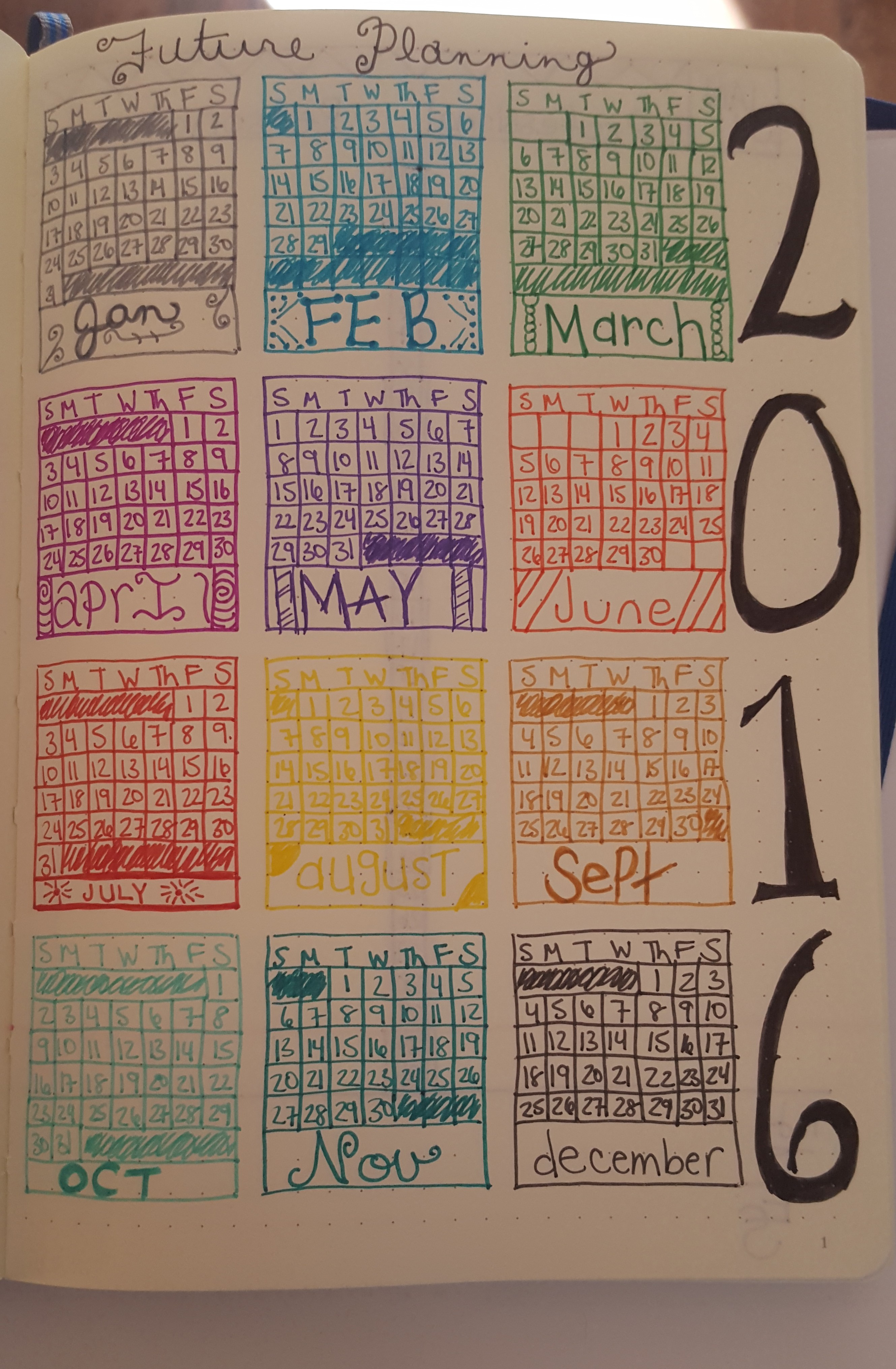 Bullet Journal Overview 2016 Tinkerteachermakermomdotcom